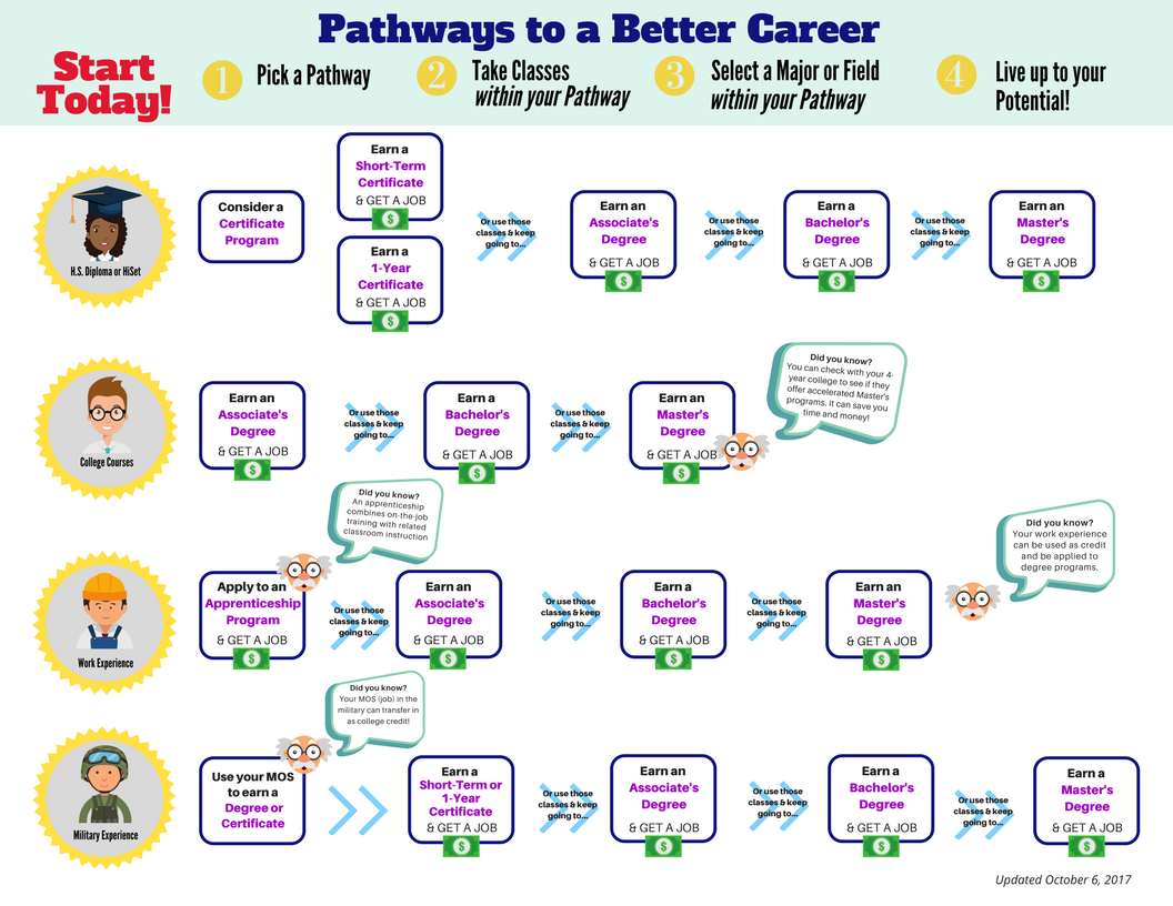 Pathways to Education page1